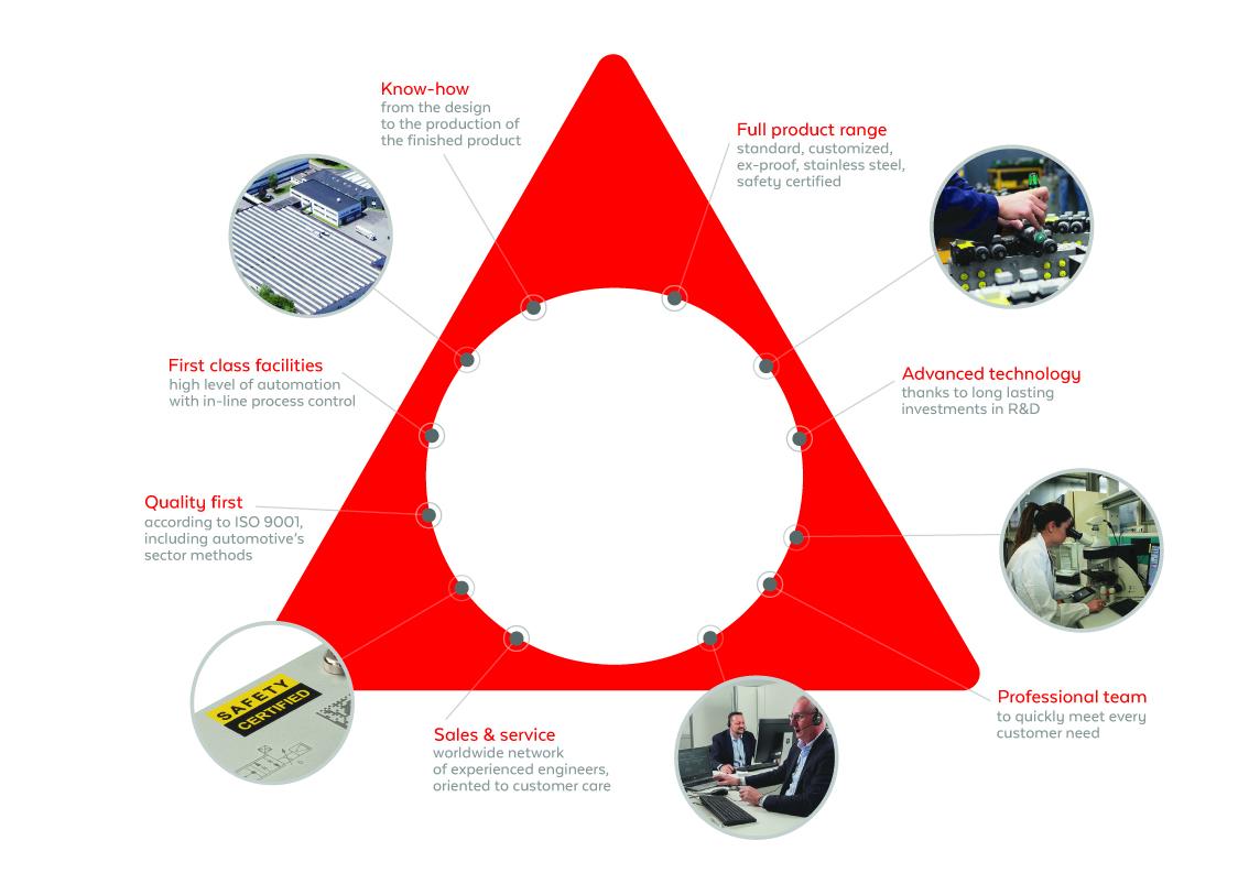 محصولات هیدرولیک آتوس